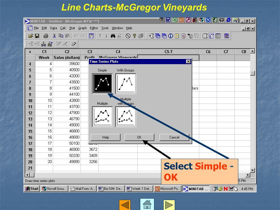 Select Simple - OK Line Charts-McGregor Vineyards