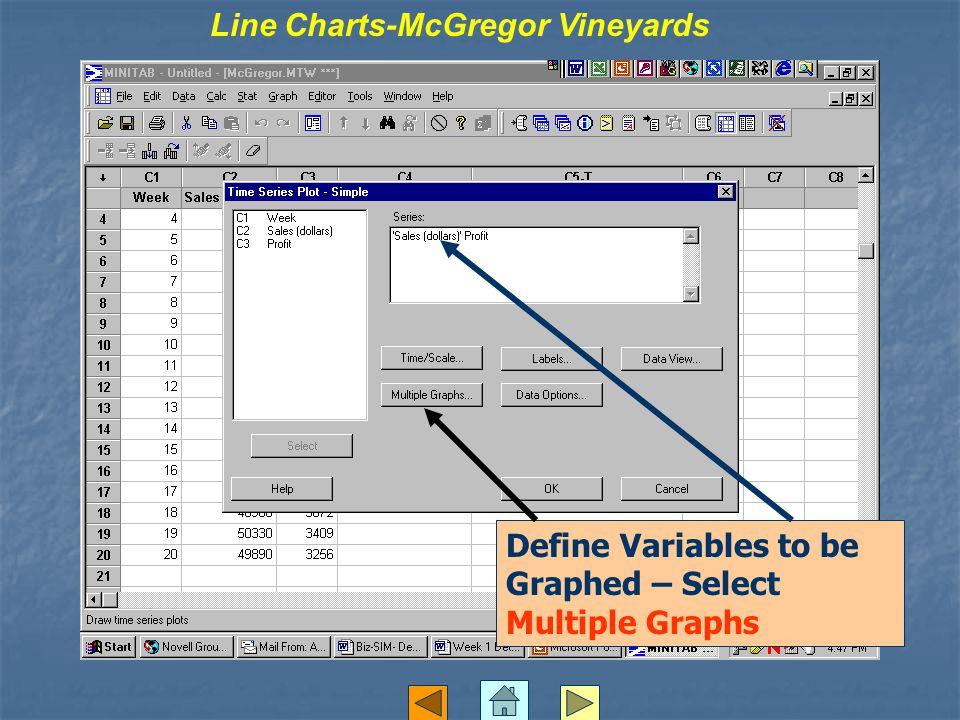 Define Variables to be Graphed – Select Multiple Graphs Line Charts-McGregor Vineyards