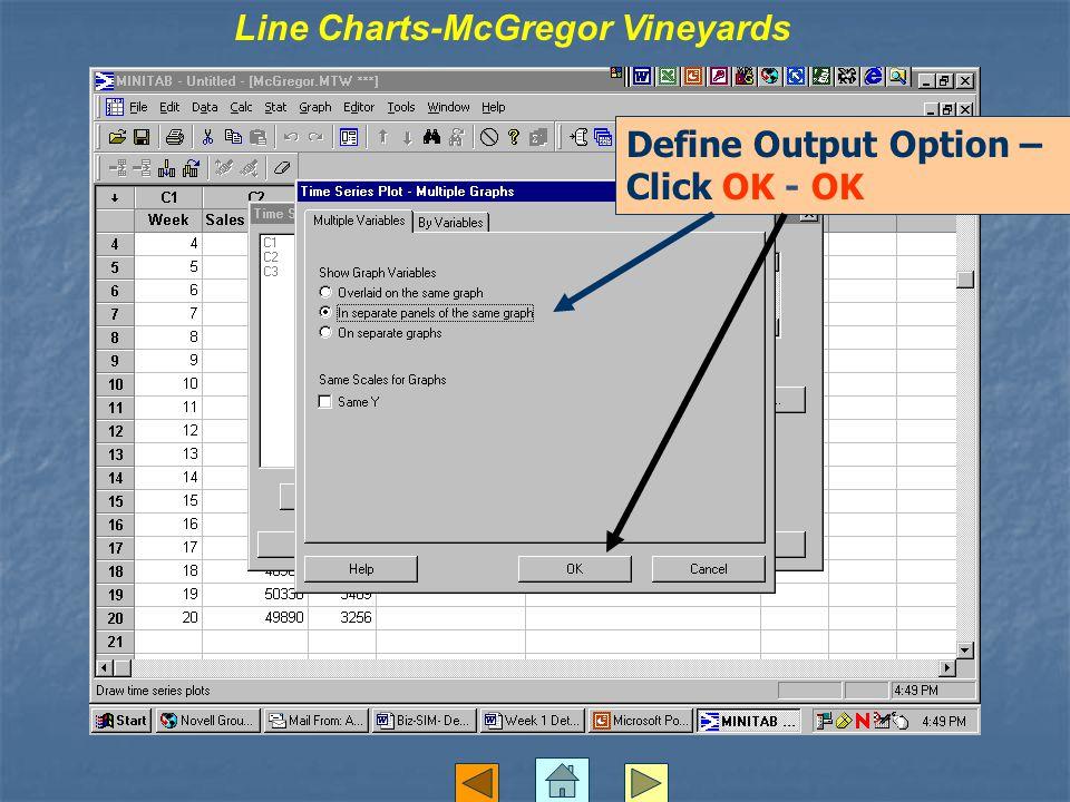 Define Output Option – Click OK - OK Line Charts-McGregor Vineyards