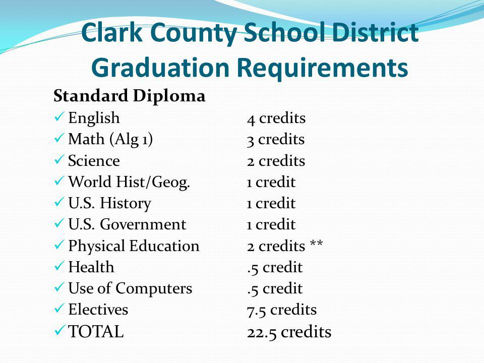 Clark County School District Graduation Requirements Standard Diploma English4 credits Math (Alg 1)3 credits Science2 credits World Hist/Geog.1 credit