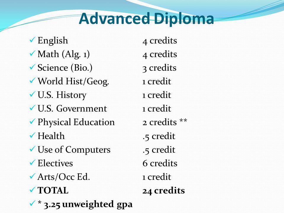 Advanced Honors Diploma Same requirements as Advanced Diplomas but includes Honors/AP/IB credit in the following areas: English3 Math2 Science2 Social Studies2 Foreign Language1 Elective2 TOTAL12 ** Requires a 3.25 unweighted/3.85 weighted gpa