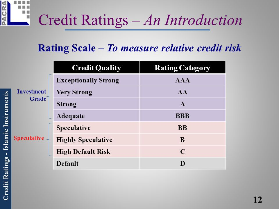 Credit Ratings - Islamic Instruments Credit Ratings – An Introduction 12 Credit QualityRating Category Exceptionally StrongAAA Very StrongAA StrongA A