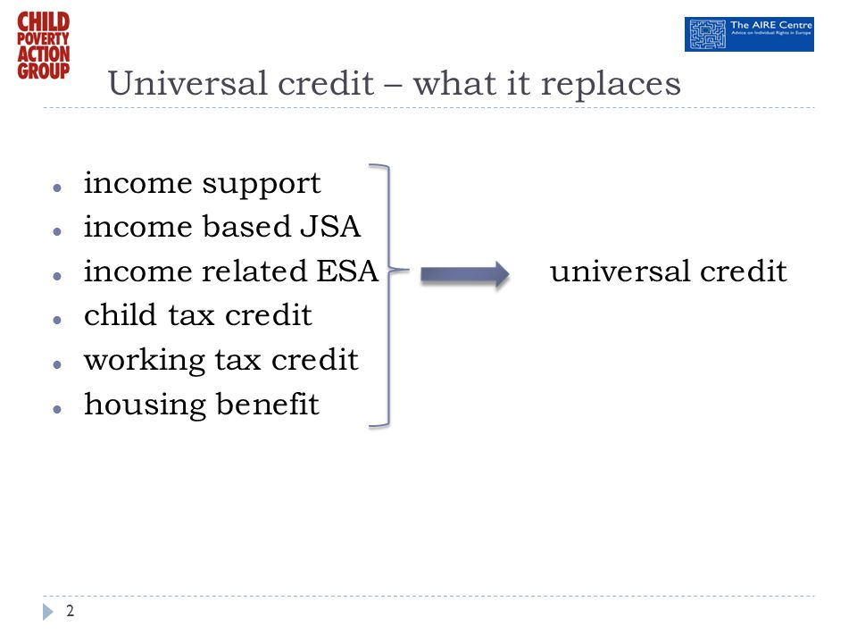 Universal credit – what it replaces income support income based JSA income related ESA universal credit child tax credit working tax credit housing be