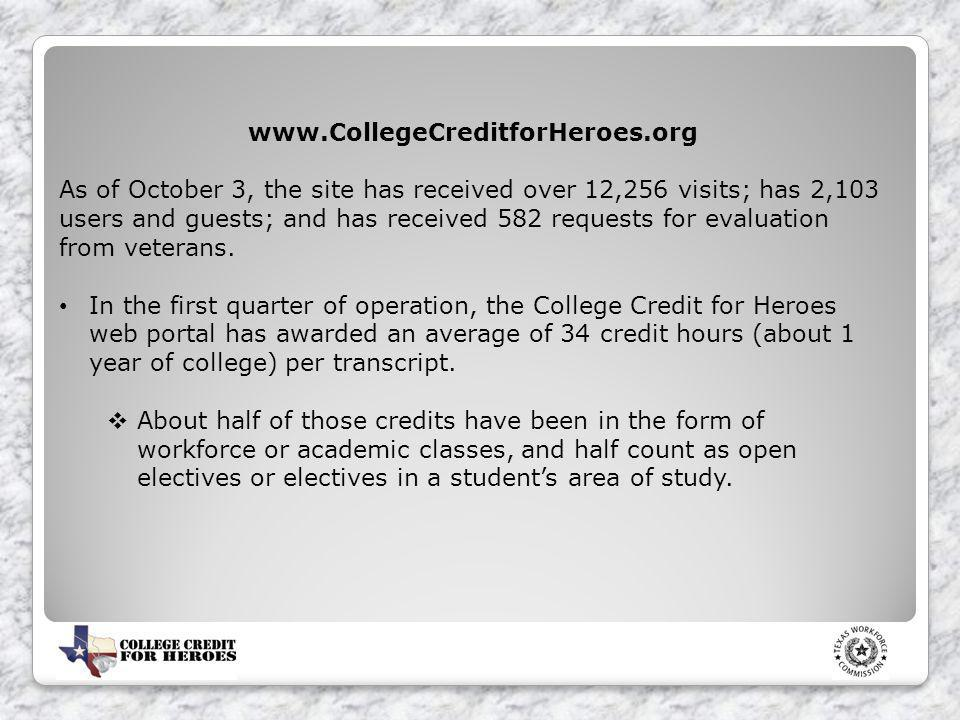 www.CollegeCreditforHeroes.org As of October 3, the site has received over 12,256 visits; has 2,103 users and guests; and has received 582 requests fo