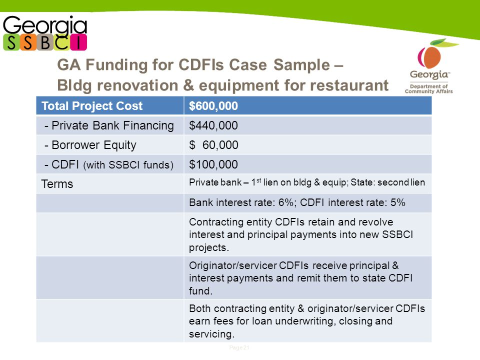 Page 21 GA Funding for CDFIs Case Sample – Bldg renovation & equipment for restaurant Total Project Cost$600,000 - Private Bank Financing$440,000 - Borrower Equity$ 60,000 - CDFI (with SSBCI funds) $100,000 Terms Private bank – 1 st lien on bldg & equip; State: second lien Bank interest rate: 6%; CDFI interest rate: 5% Contracting entity CDFIs retain and revolve interest and principal payments into new SSBCI projects.