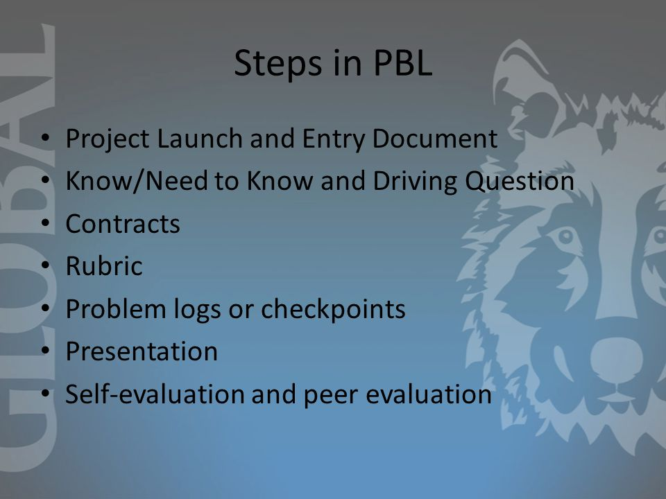 Steps in PBL Project Launch and Entry Document Know/Need to Know and Driving Question Contracts Rubric Problem logs or checkpoints Presentation Self-evaluation and peer evaluation
