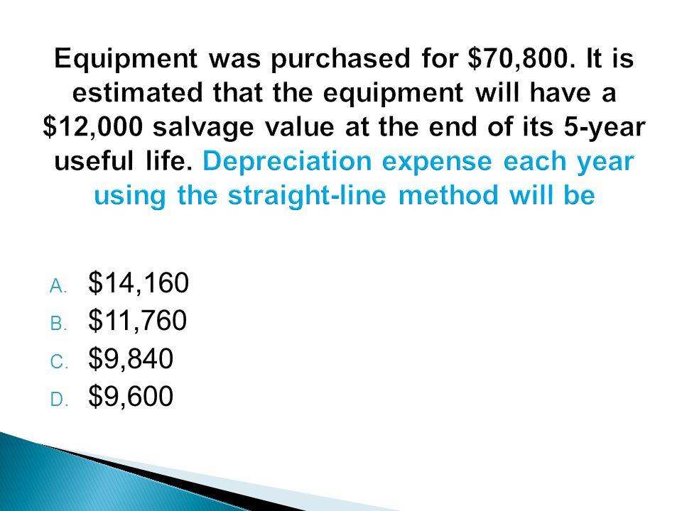 A. $14,160 B. $11,760 C. $9,840 D. $9,600