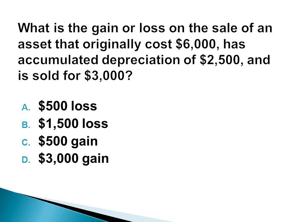 A. $500 loss B. $1,500 loss C. $500 gain D. $3,000 gain