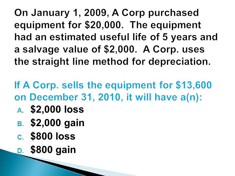 A. $2,000 loss B. $2,000 gain C. $800 loss D. $800 gain