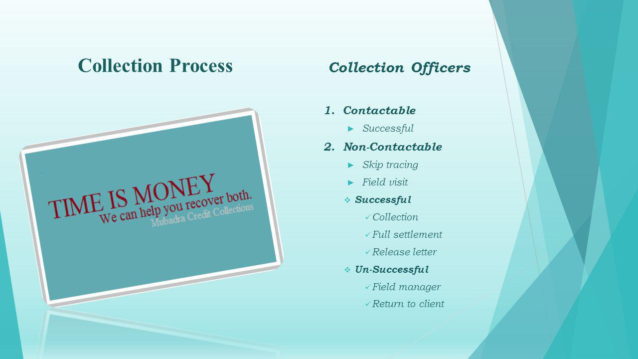 Collection Process Collection Officers 1.Contactable Successful 2.