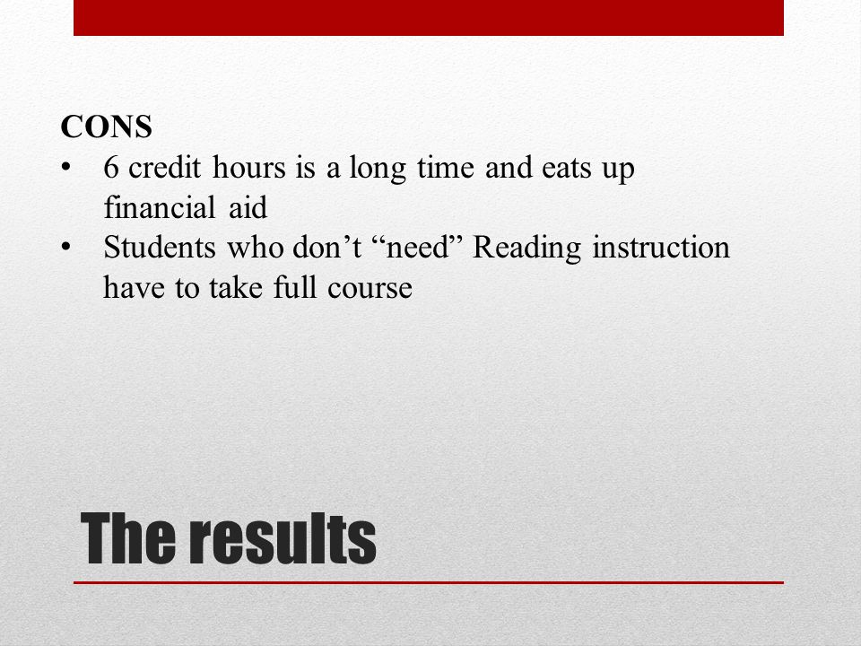 The results CONS 6 credit hours is a long time and eats up financial aid Students who dont need Reading instruction have to take full course
