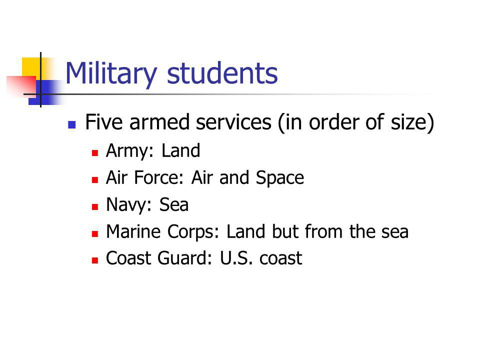 Military students Reserve components Army Reserve Army National Guard Air Force Reserve Air Force National Guard Navy Reserve Marine Corps Reserve Coast Guard Reserve