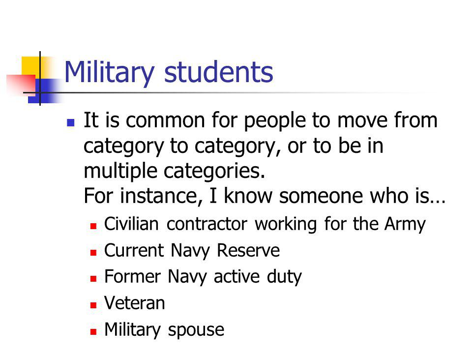 Sources and uses of credit: Military Experience Uses in fulfilling requirements Unit requirements Award credit for experiential learning.