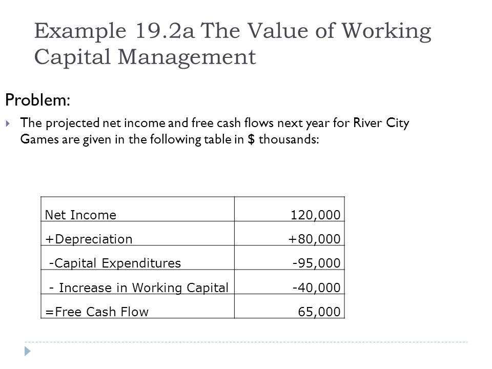 Example 19.2a The Value of Working Capital Management Problem: The projected net income and free cash flows next year for River City Games are given i