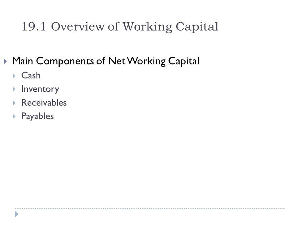 Example 19.6b Accounts Payable Management Problem: The HOH Company has an average accounts payable balance of $750,000.