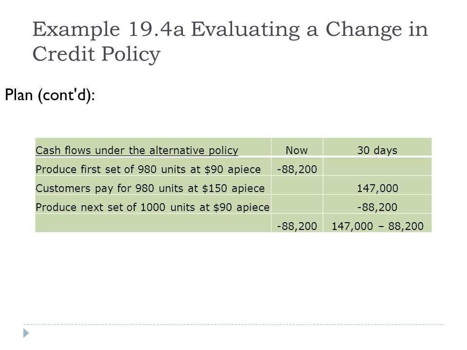 Example 19.4a Evaluating a Change in Credit Policy Plan (cont'd): Cash flows under the alternative policyNow30 days Produce first set of 980 units at