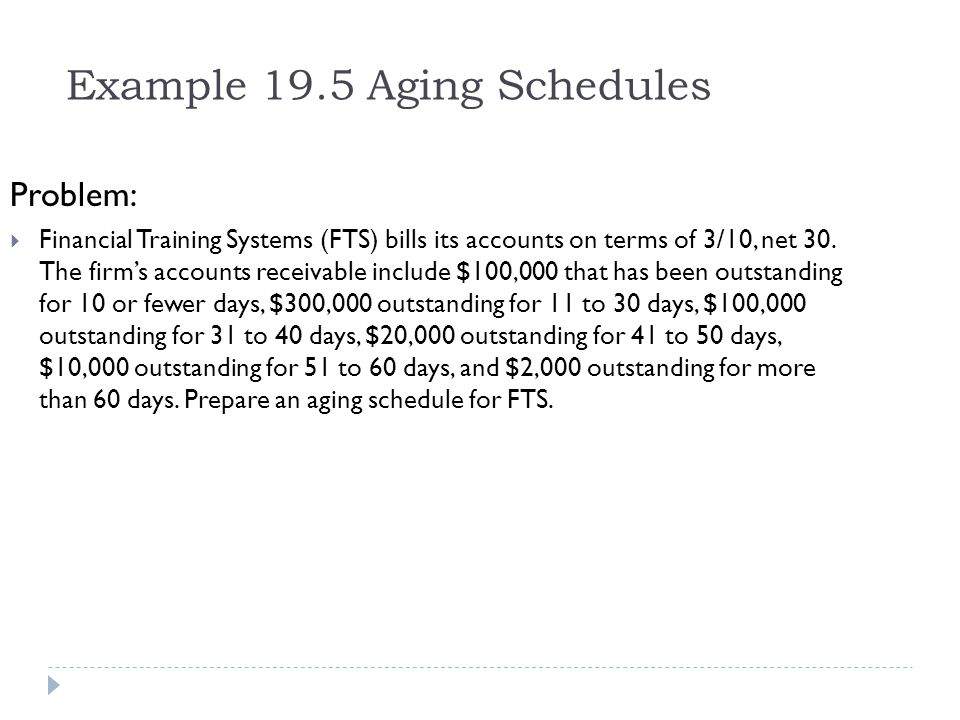 Example 19.5 Aging Schedules Problem: Financial Training Systems (FTS) bills its accounts on terms of 3/10, net 30. The firms accounts receivable incl