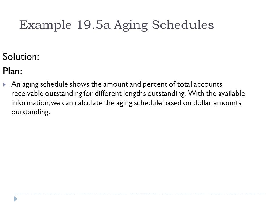 Example 19.5a Aging Schedules Solution: Plan: An aging schedule shows the amount and percent of total accounts receivable outstanding for different le