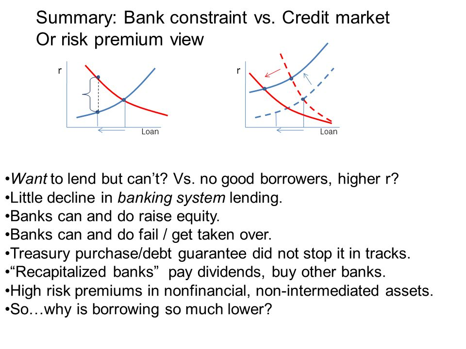 Want to lend but cant. Vs. no good borrowers, higher r.