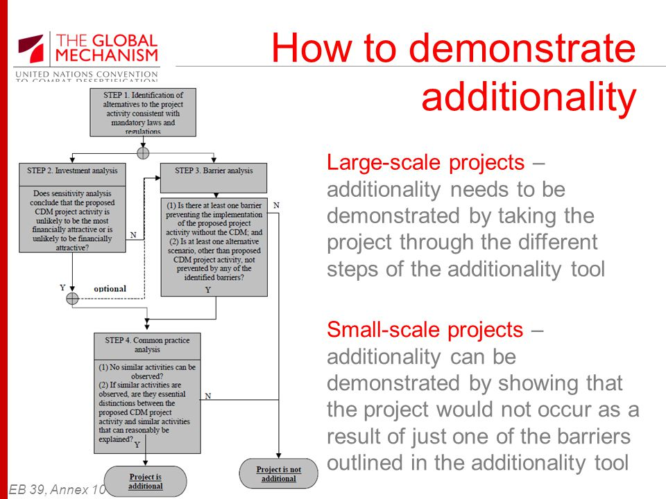 How to demonstrate additionality EB 39, Annex 10 Large-scale projects – additionality needs to be demonstrated by taking the project through the different steps of the additionality tool Small-scale projects – additionality can be demonstrated by showing that the project would not occur as a result of just one of the barriers outlined in the additionality tool