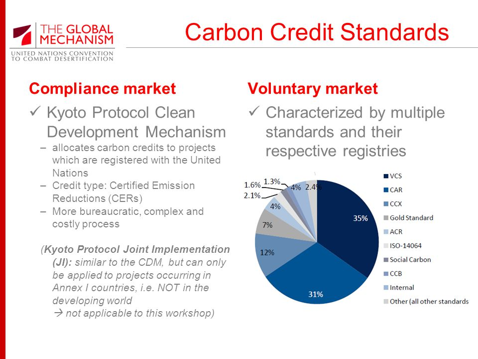 Voluntary carbon standards examples REDUCING EMISSIONS - VER TRANSACTION The Voluntary Carbon Standard (VCS) The Gold StandardThe Climate, Community & Biodiversity Standards (CCBS) Accepts all project types that are supported by an approved VCS methodology or if they are a part of an approved GHG programme.