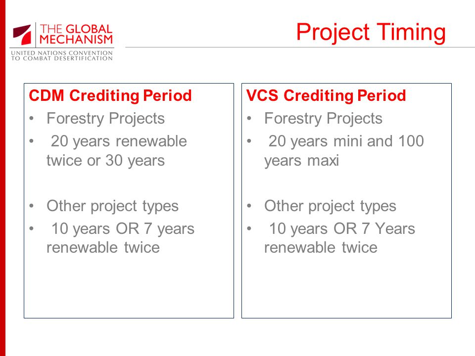 Content Carbon credit standards Eligible project types for the AFOLU sector Project timing Additionality Baselines Methodology Leakage Permanence & Land eligibility criteria Sustainable development criteria and Non diversion of ODA