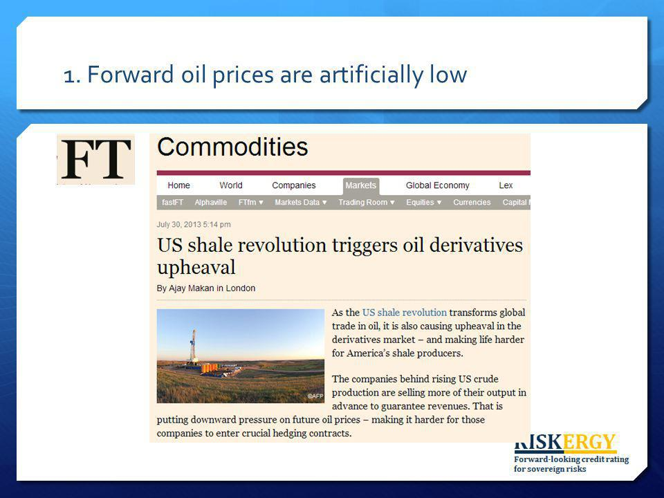 1. Forward oil prices are artificially low
