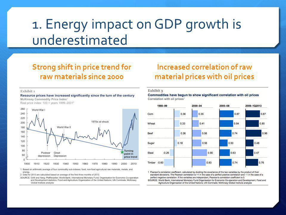 4. Institutional forecast : IMF