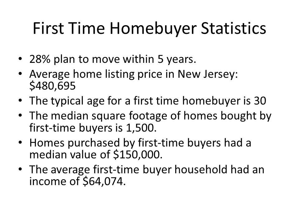 First Time Homebuyer Statistics 28% plan to move within 5 years.