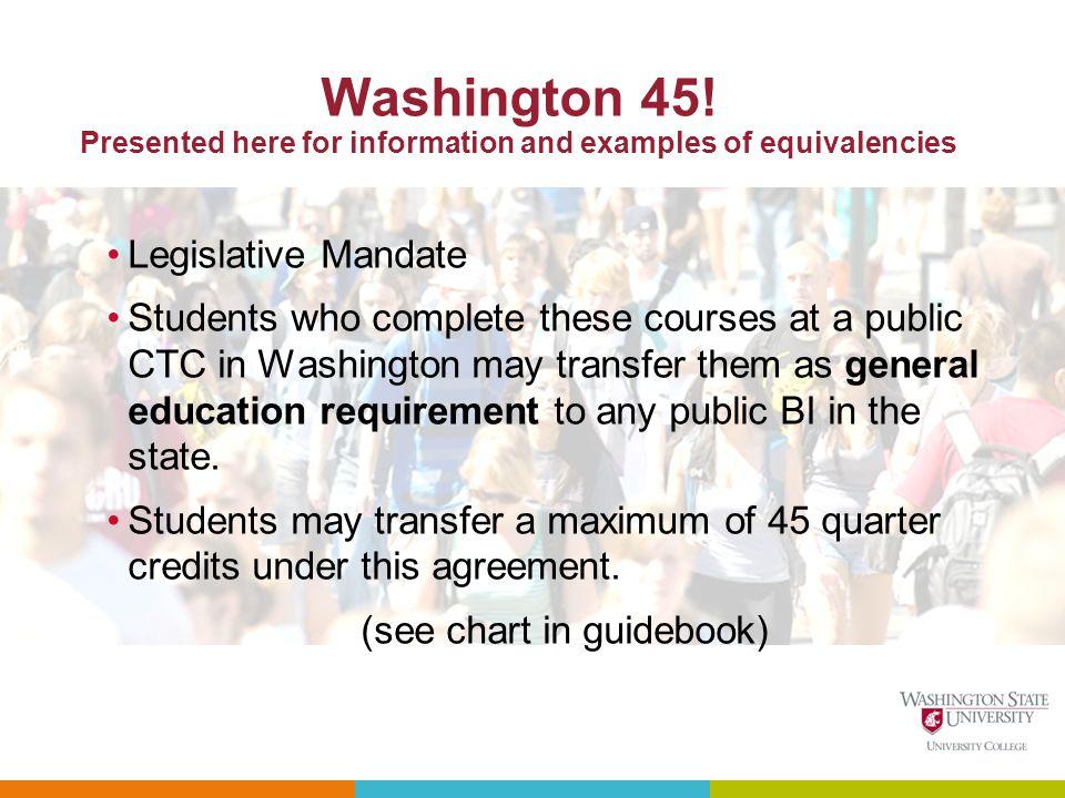 Washington 45.