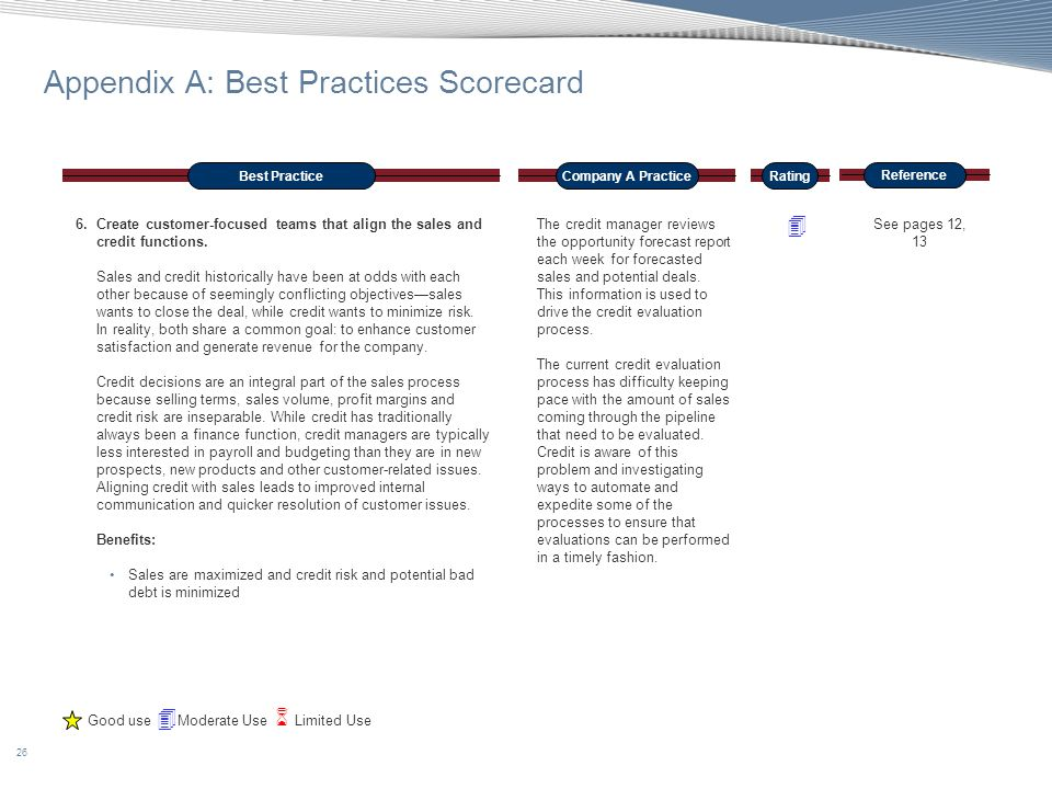 26 Appendix A: Best Practices Scorecard Best PracticeCompany A Practice Reference Rating 6.Create customer-focused teams that align the sales and cred