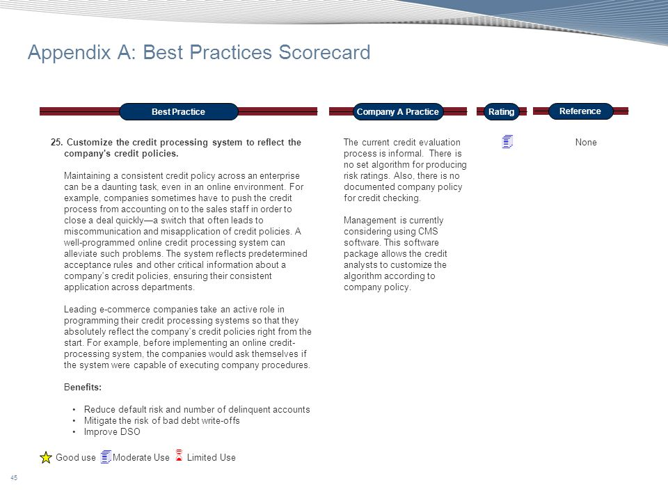 45 Appendix A: Best Practices Scorecard Best PracticeCompany A Practice Reference Rating 25. Customize the credit processing system to reflect the com