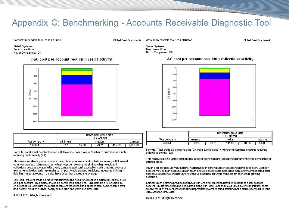 55 Appendix C: Benchmarking - Accounts Receivable Diagnostic Tool