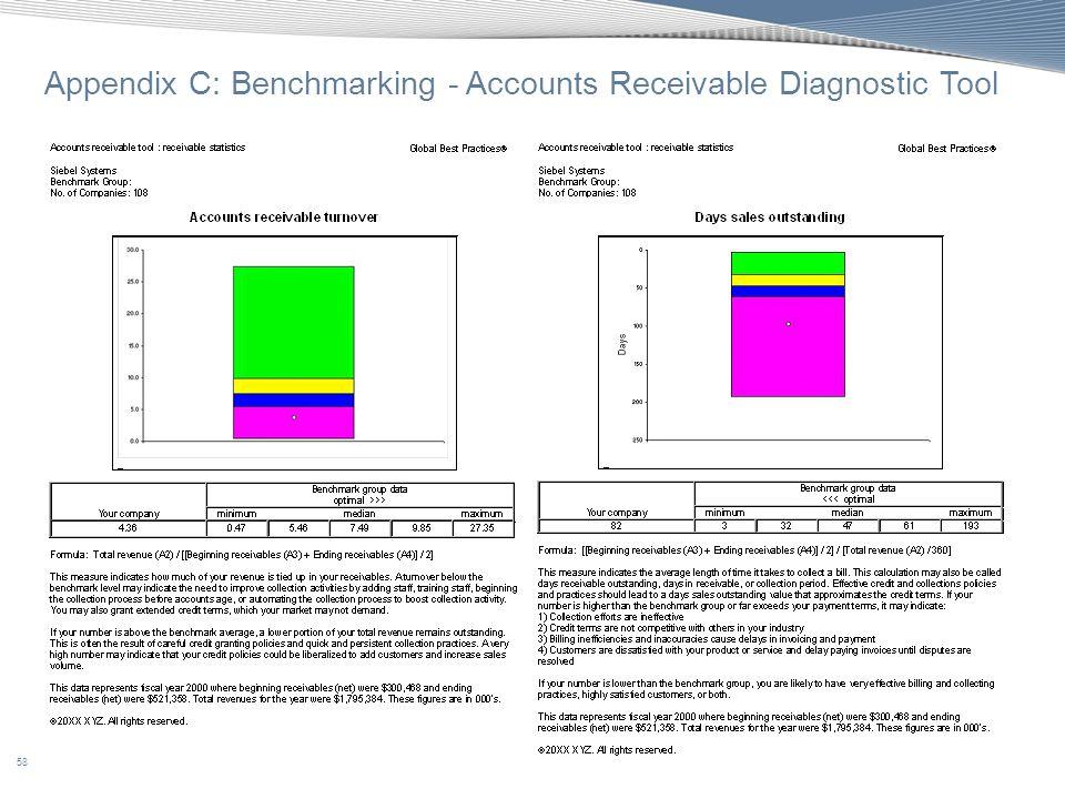 58 Appendix C: Benchmarking - Accounts Receivable Diagnostic Tool