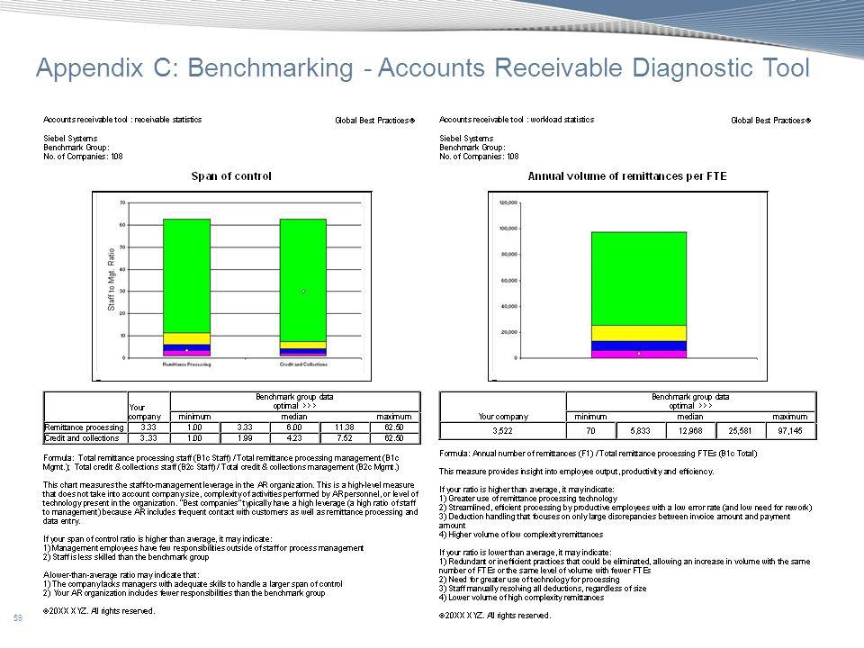 59 Appendix C: Benchmarking - Accounts Receivable Diagnostic Tool