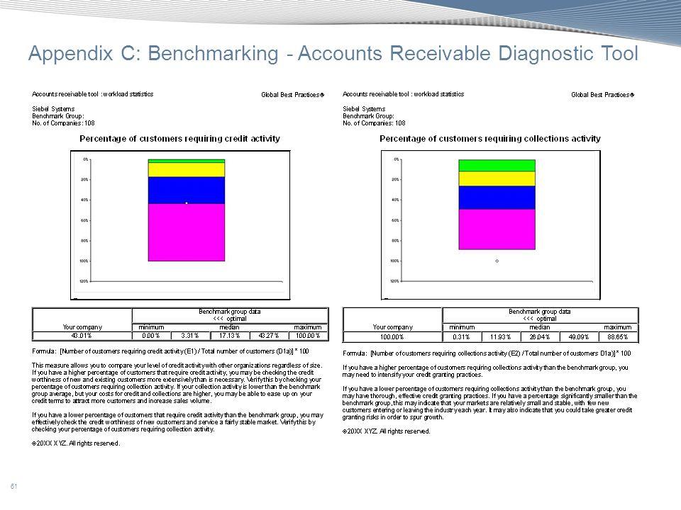 61 Appendix C: Benchmarking - Accounts Receivable Diagnostic Tool