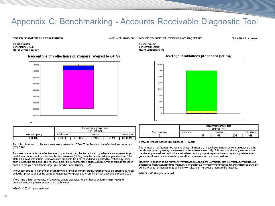 62 Appendix C: Benchmarking - Accounts Receivable Diagnostic Tool