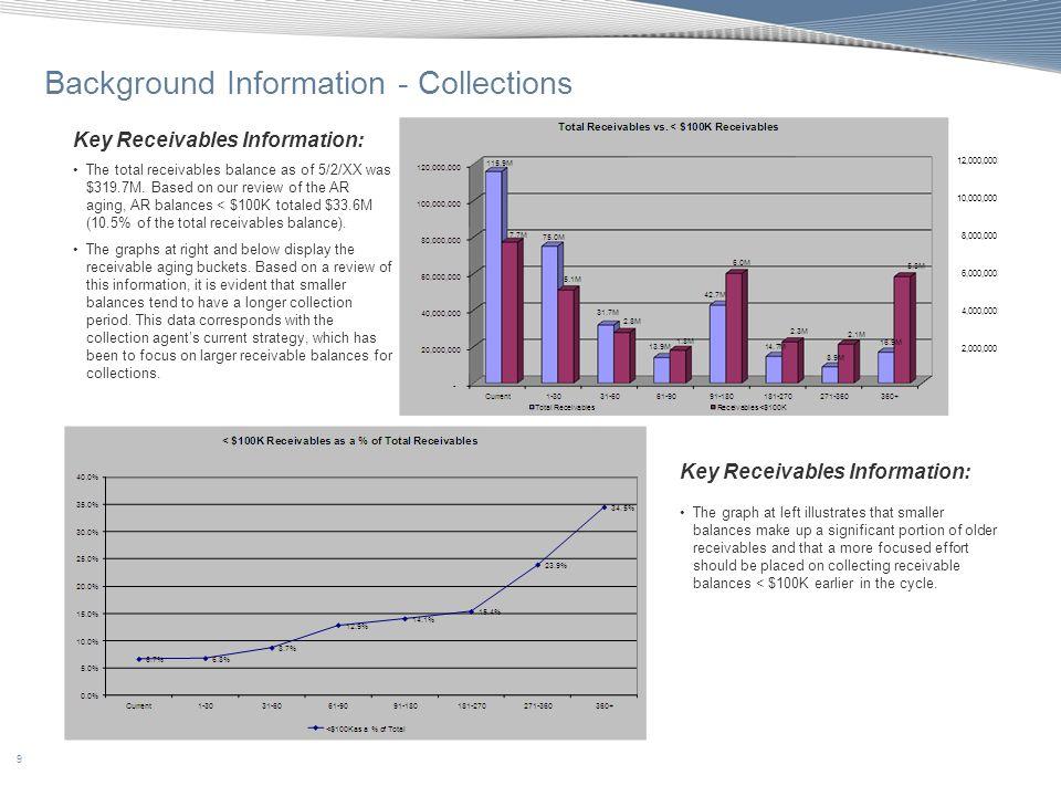 60 Appendix C: Benchmarking - Accounts Receivable Diagnostic Tool