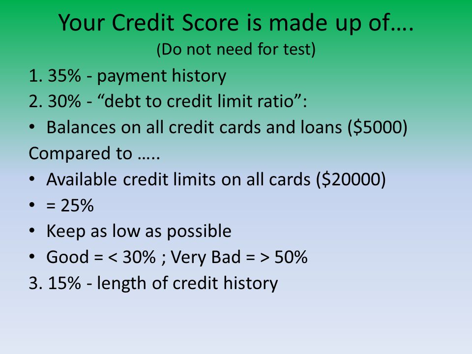Your Credit Score is made up of….( Do not need for test) 1.