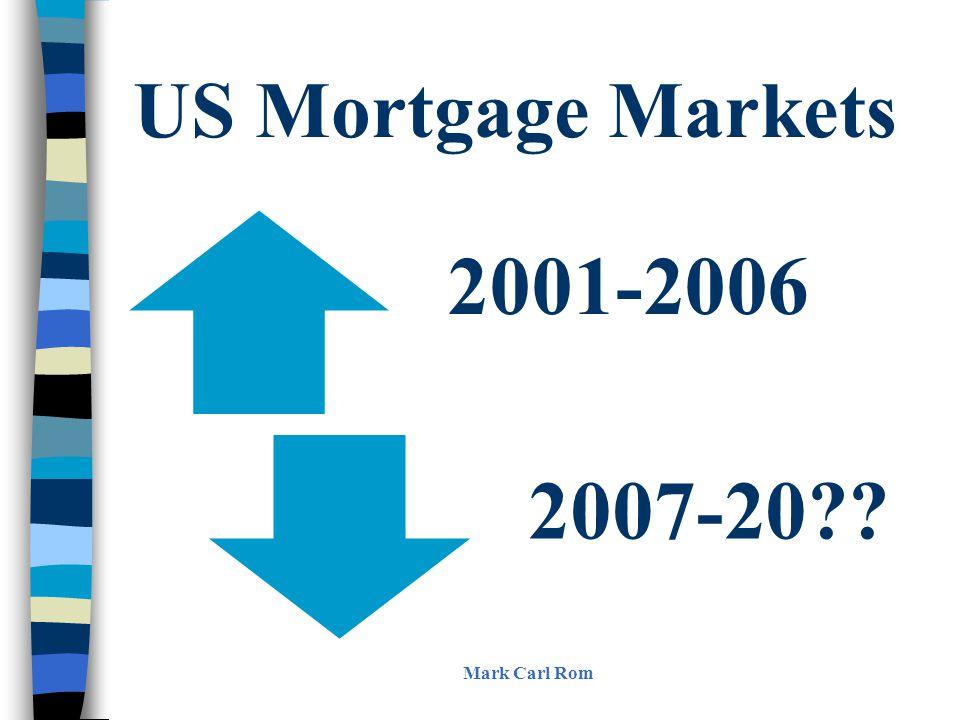 US Mortgage Markets Mark Carl Rom