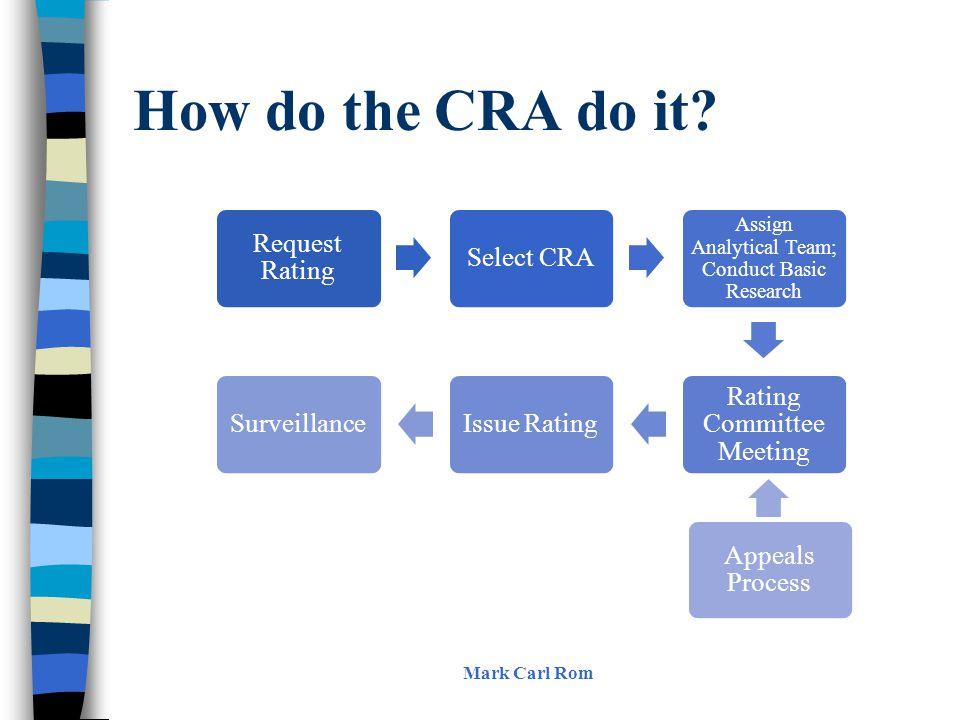 How do the CRA do it Mark Carl Rom