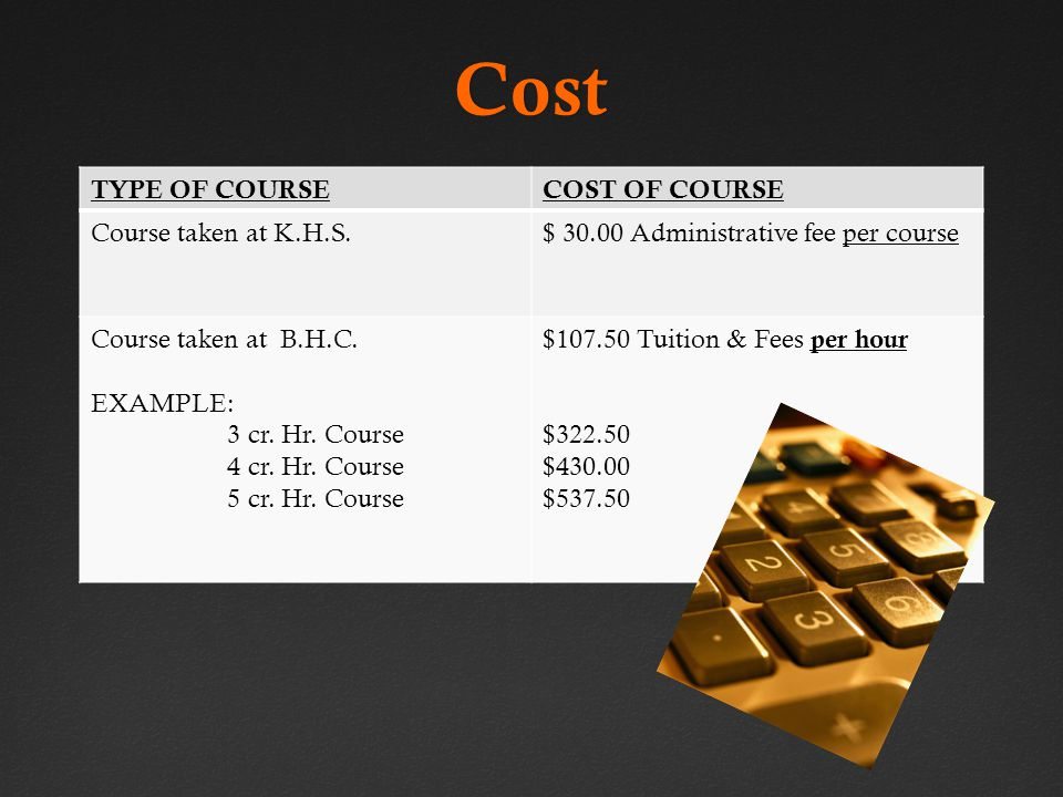 Cost TYPE OF COURSECOST OF COURSE Course taken at K.H.S.$ 30.00 Administrative fee per course Course taken at B.H.C. EXAMPLE: 3 cr. Hr. Course 4 cr. H