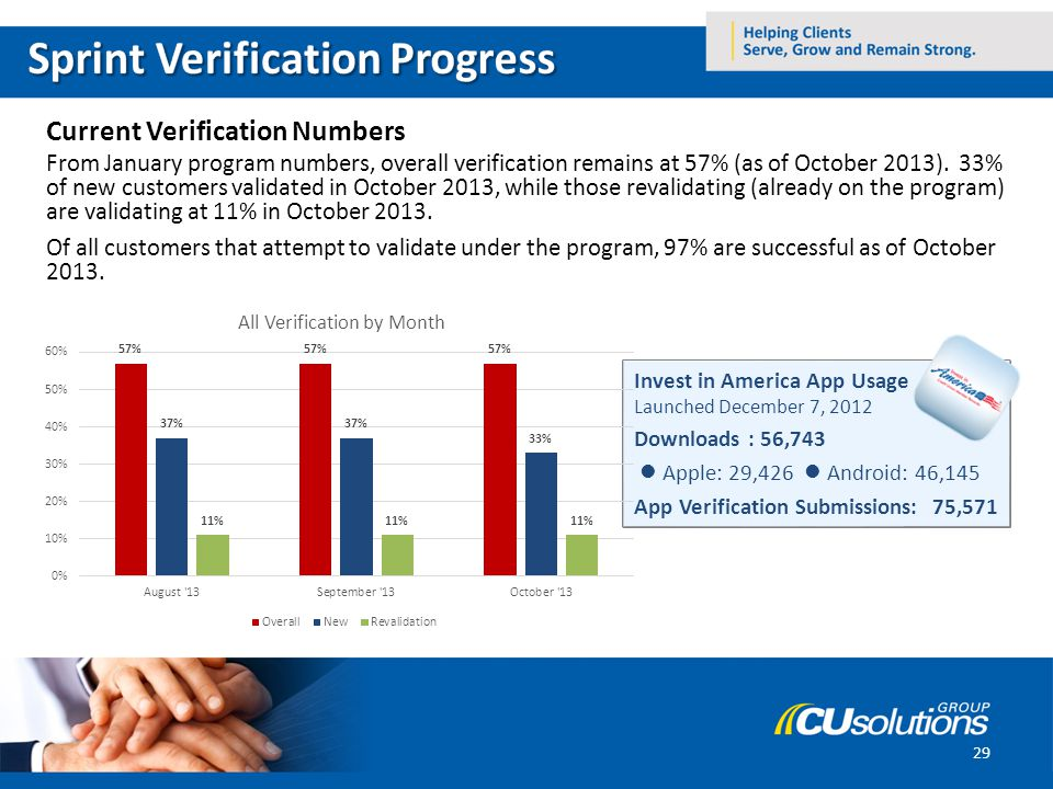 Current Verification Numbers From January program numbers, overall verification remains at 57% (as of October 2013).