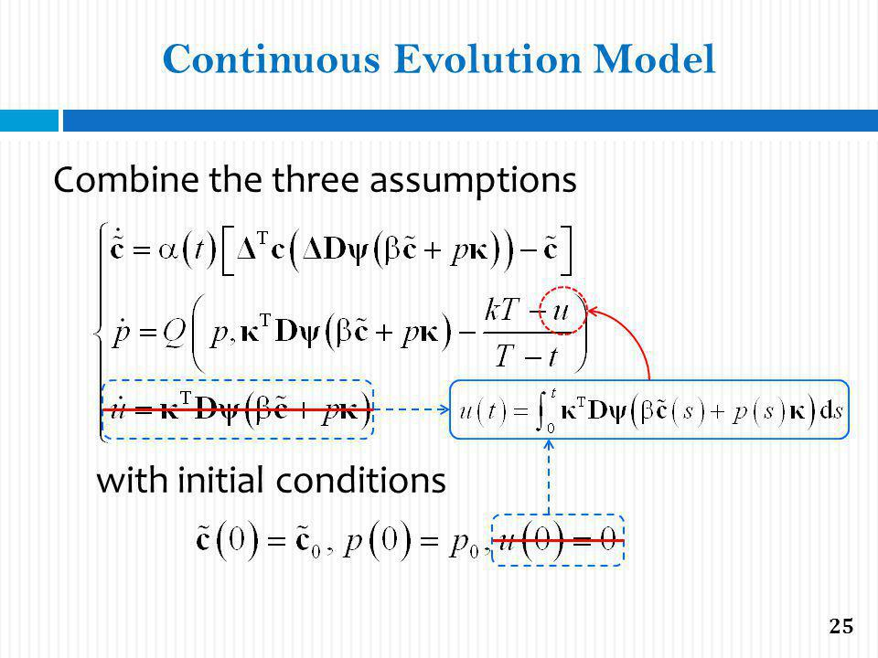 Continuous Evolution Model Combine the three assumptions with initial conditions 25