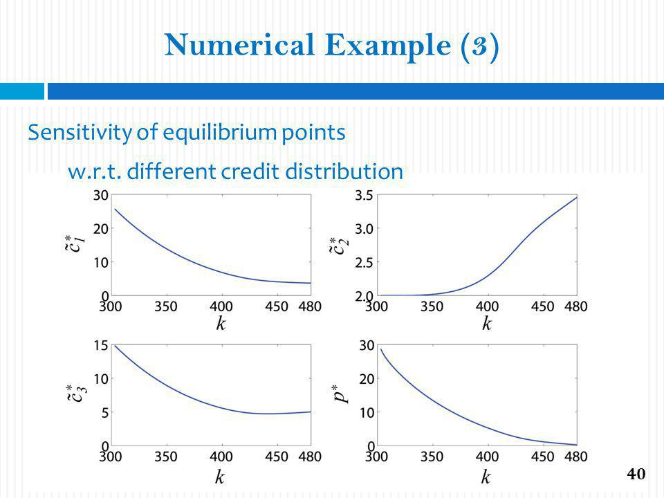 Numerical Example (3) Sensitivity of equilibrium points w.r.t. different credit distribution 40