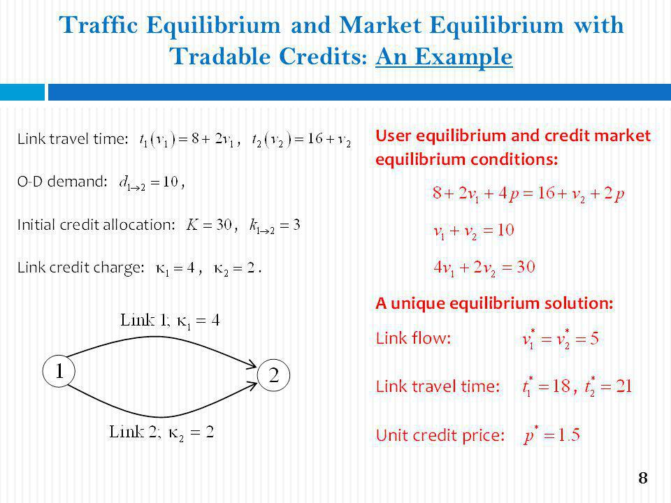 Traffic Equilibrium and Market Equilibrium with Tradable Credits: An Example 8