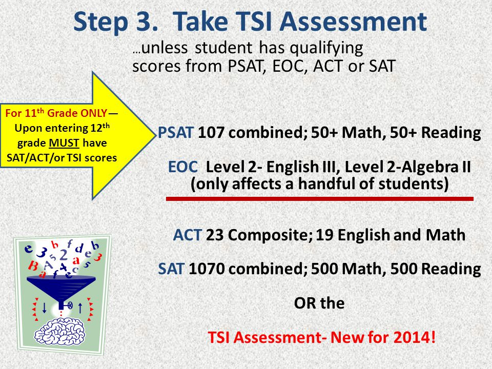 Step 3. Take TSI Assessment … unless student has qualifying scores from PSAT, EOC, ACT or SAT PSAT 107 combined; 50+ Math, 50+ Reading EOC Level 2- En
