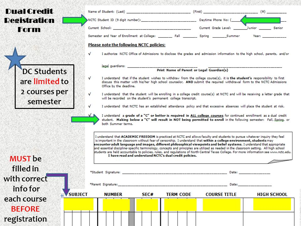 MUST be filled in with correct info for each course BEFORE registration DC Students are limited to 2 courses per semester Dual Credit Registration For