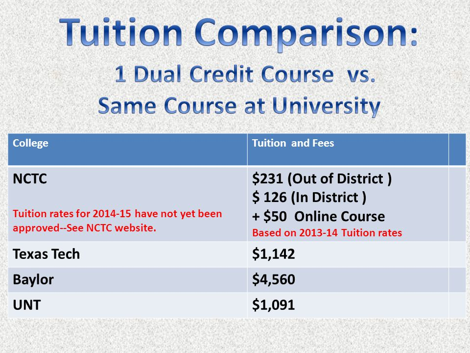 CollegeTuition and Fees NCTC Tuition rates for 2014-15 have not yet been approved--See NCTC website. $231 (Out of District ) $ 126 (In District ) + $5