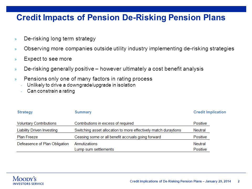 2 Credit Implications of De-Risking Pension Plans – January 29, 2014 Credit Impacts of Pension De-Risking Pension Plans » De-risking long term strategy » Observing more companies outside utility industry implementing de-risking strategies » Expect to see more » De-risking generally positive – however ultimately a cost benefit analysis » Pensions only one of many factors in rating process - Unlikely to drive a downgrade/upgrade in isolation - Can constrain a rating